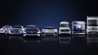 Photo of Covid-19. Daimler necessita de 10 mil milhões de euros